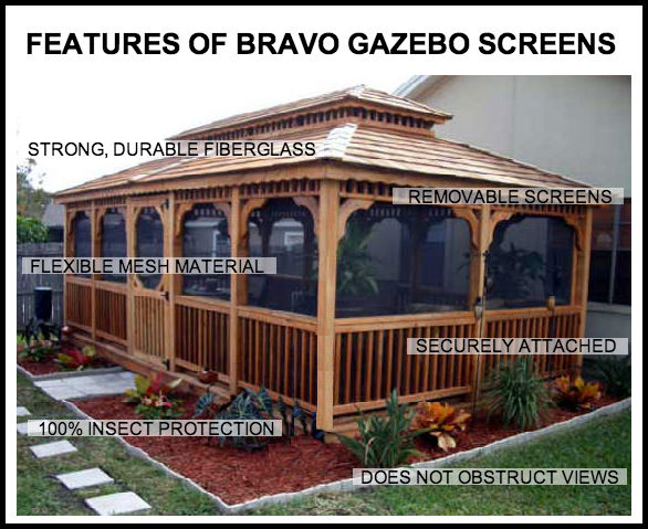 Bravo Manufactures The Authentic Removable Insect And Bug Screens For Windows Doors Other Applications All Our Products Are Custom Made To Order